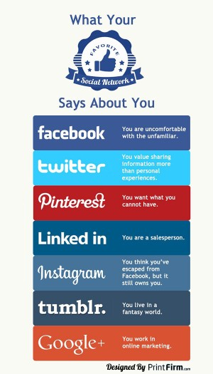 What Your Favorite Social Network Says About You