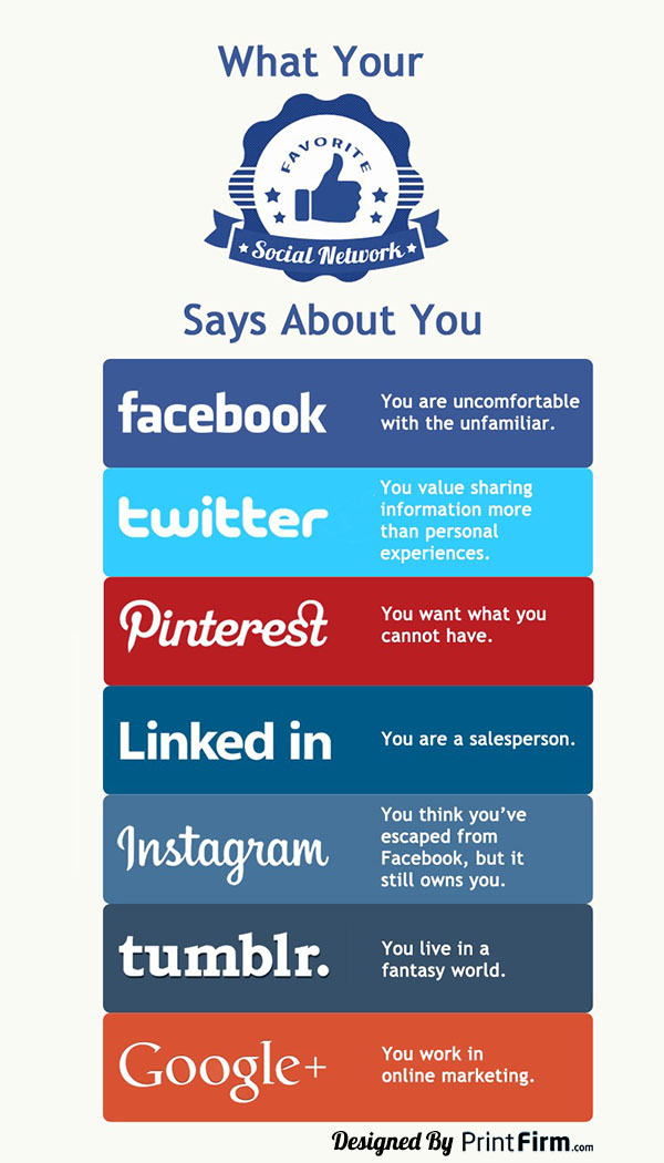 What Your Favorite Social Network Says About You by PrintFirm