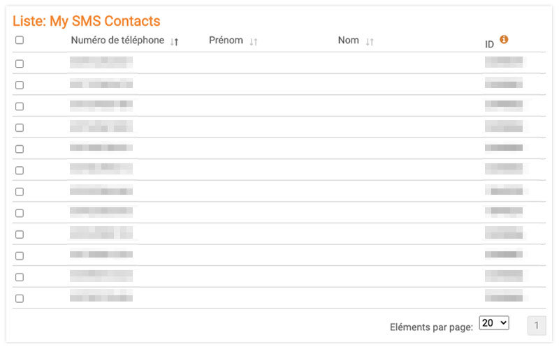 Comment trouver vos contacts SMS